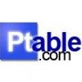 Ptable fremtidslaboratoriet af l rere for l rere for Ptable online